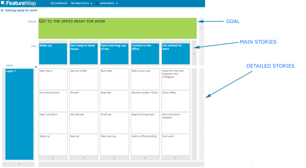 FeatureMap Blog – Turn your Product Backlog into a Story Map on